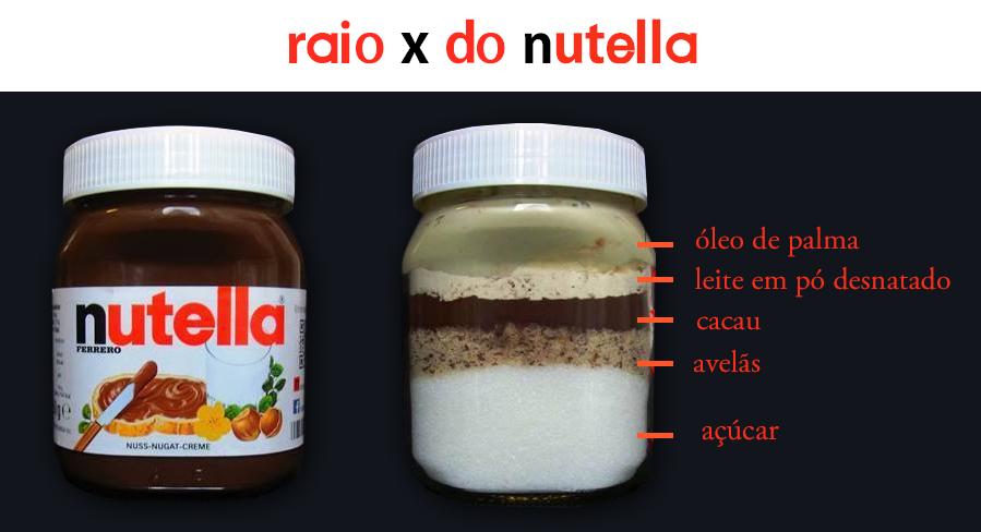 Nutella no raio X: o que está dentro do saboroso chocolate?